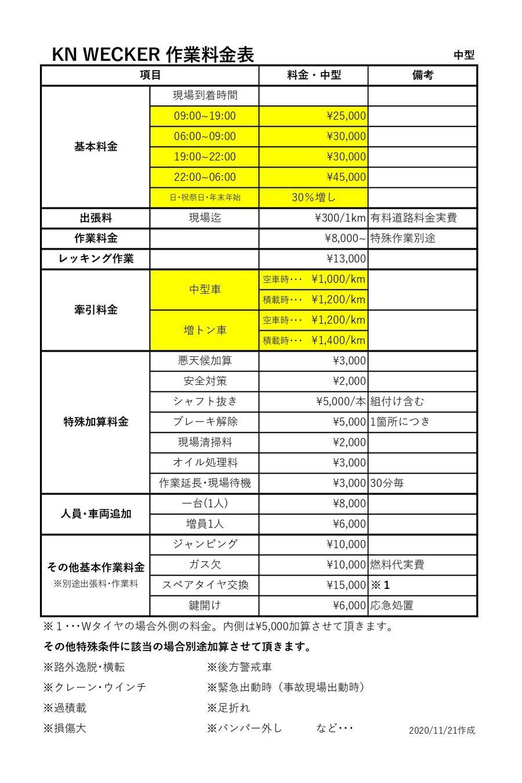 中型車レッカー料金表