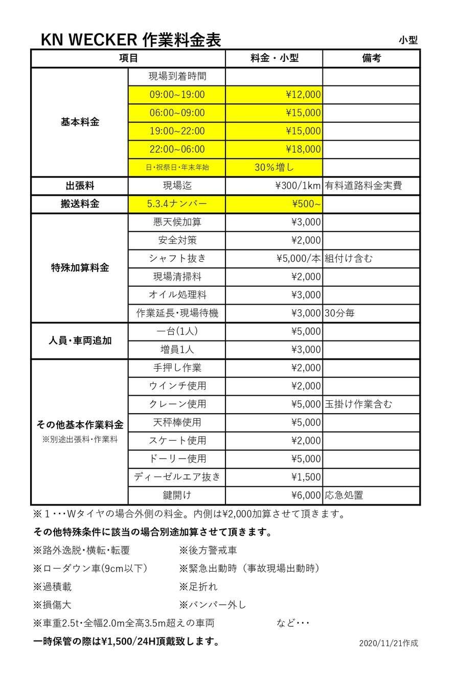 小型車レッカー料金表